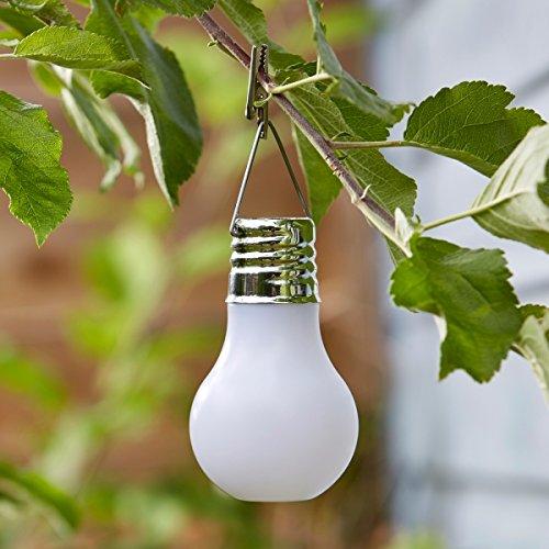 Smart Solar Eureka! Neo Prima